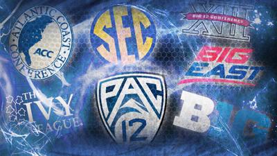 Conférences de DIV I NCAA