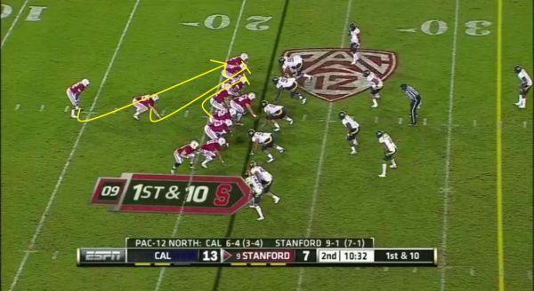 Stanford PowerO